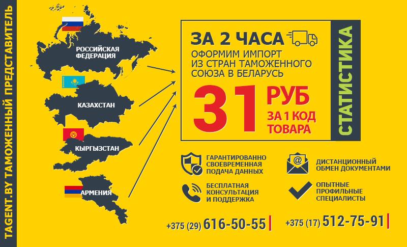 Статистическое декларирование в Беларуси